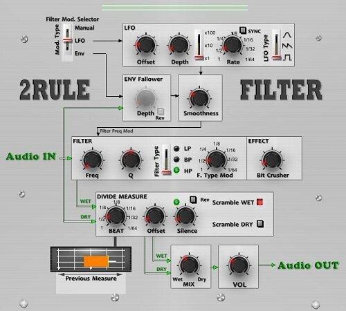 2Rule - TwoRuleFilter