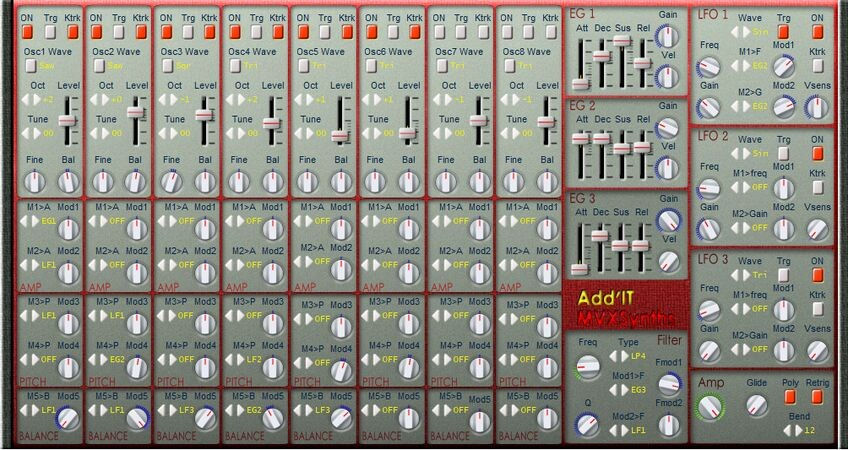 MVX Synths - AddIt